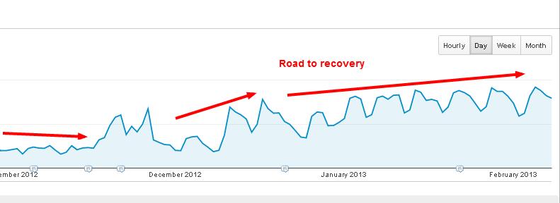googlerecovery